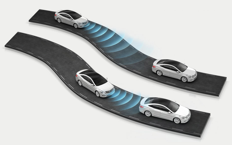 Smart cruise control that does the thinking for you. A radar sensor monitors the distance with other vehicles and automatically maintains optimum distance by controlling the engine and the brakes. The car advances automatically if the car in front stops and departs again within 3 seconds.